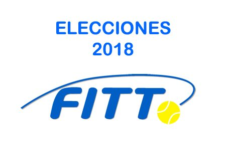 Votaciones a miembros Asambleas Federación Canaria de Tenis e Insulares. Qué se vota, dónde, cuándo…